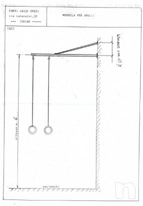 Mensola Anelli ginnastica foto-39500